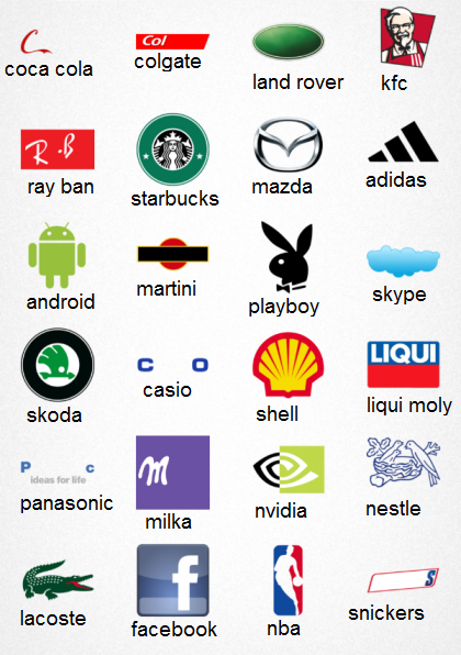 List of Synonyms and Antonyms of the Word: Logo Level 1 2