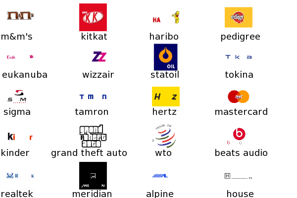 logos quiz bubble quiz games level 10 answers
